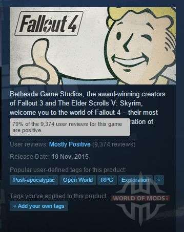 Fallout 4 Steam