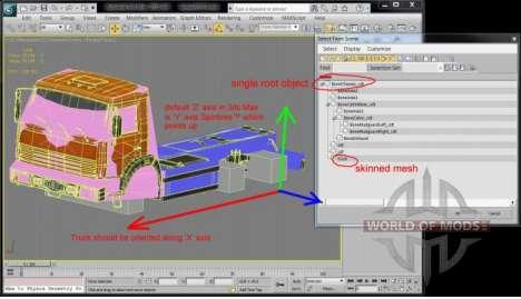 Model in 3D Max
