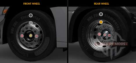 Improved modification of the wheel