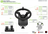 Configuration of the steering for Farming Simulator 2015