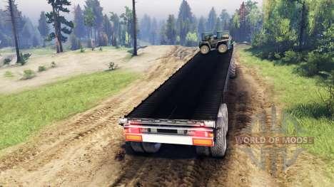 Pak autotrailers v2 for Spin Tires