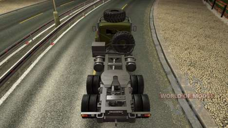 KrAZ 255 for Euro Truck Simulator 2