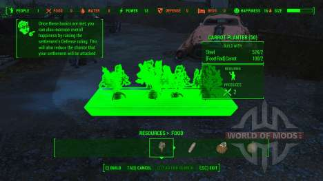 Working Food Planters for Fallout 4