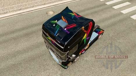 FDT skin for Scania truck for Euro Truck Simulator 2